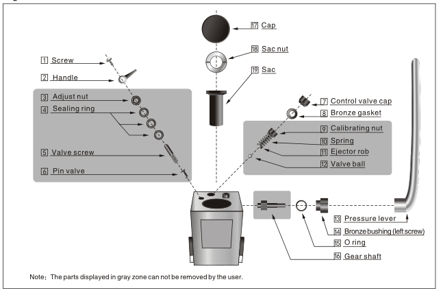 Trouble Removal On Stress Augmentation Of Hydraulic Brinell Hardness Tester(1)
